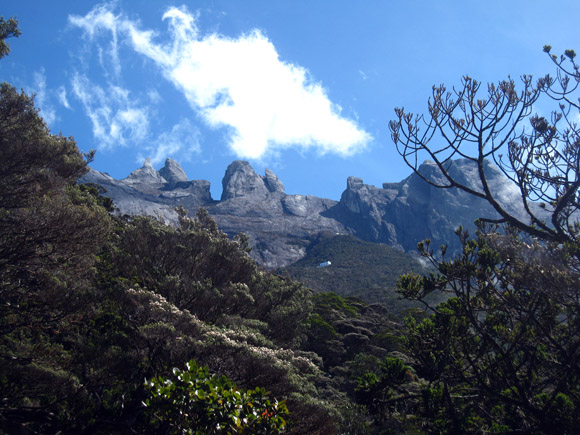 to of mount kinabalu borneo